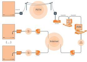 Picture of Software per l'interfacciamento su IP tra centrali SmartLiving e stazioni di vig