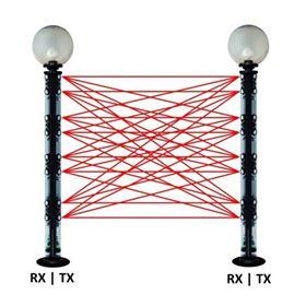 Picture of 1 col. IR a 2 doppie lenti 2TX + 2RX 8 raggi incrociati, H. 1 m, portata 100M.