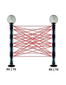 Picture of 1 col. IR a 3 doppie lenti  3TX + 3RX 18 raggi incrociati, H. 1,5m, portata 100M